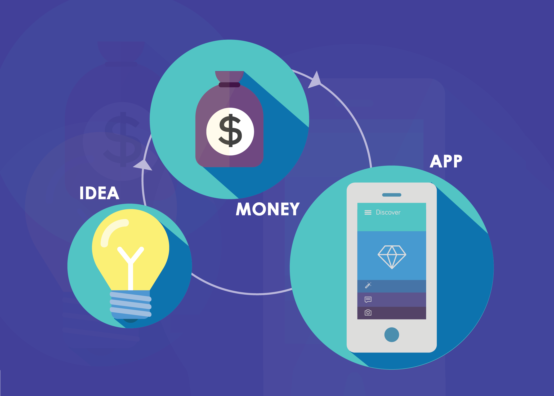 How Much Does it Cost to Development an App for Business?