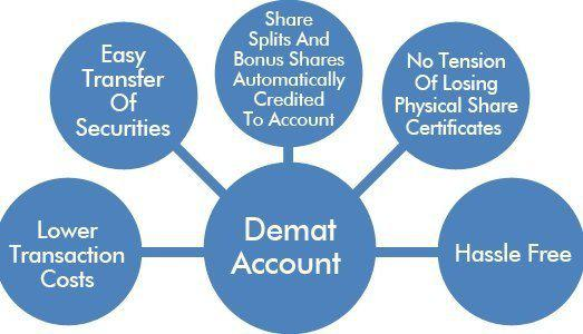 opening your demat account