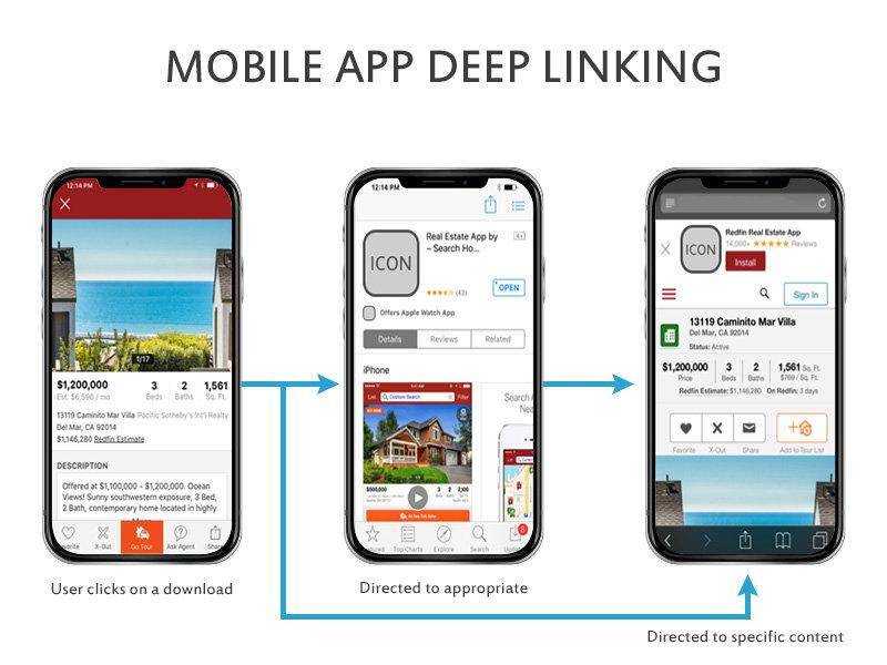 Details-about-Mobile-App-Deep-Linking