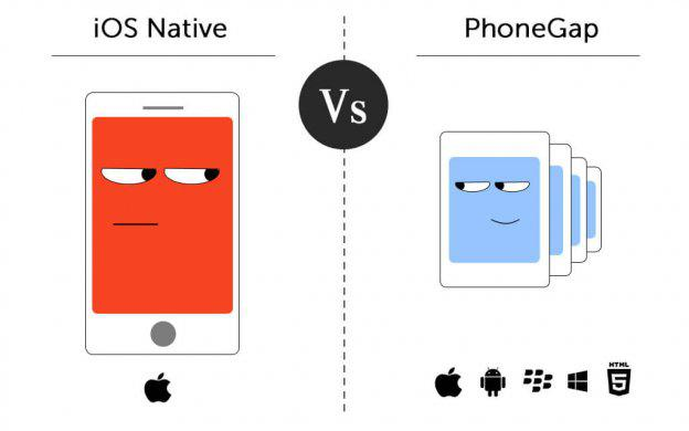 Native or Phone Gap – Which App Development Technology to Adopt