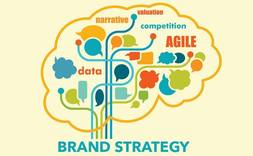 Marketing Tips for Fueling Your Brand's Strategy