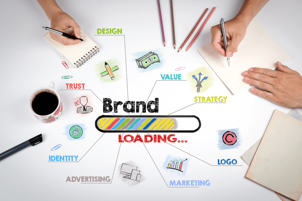 4 tips For Brand Identity and Lead Generation Should Work Together(1)