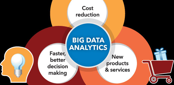 Why Should You Learn Big Data from Learnoa?
