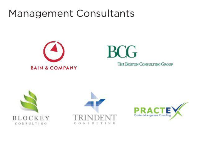best management consulting firms