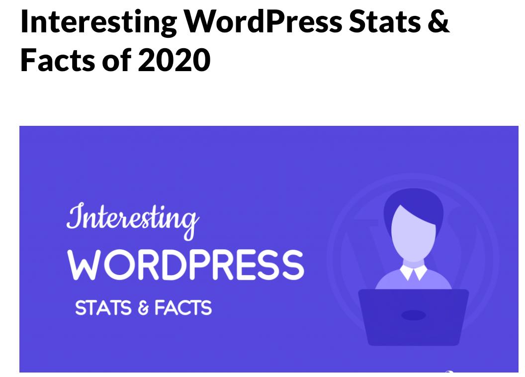 WordPress Statistics of 2020