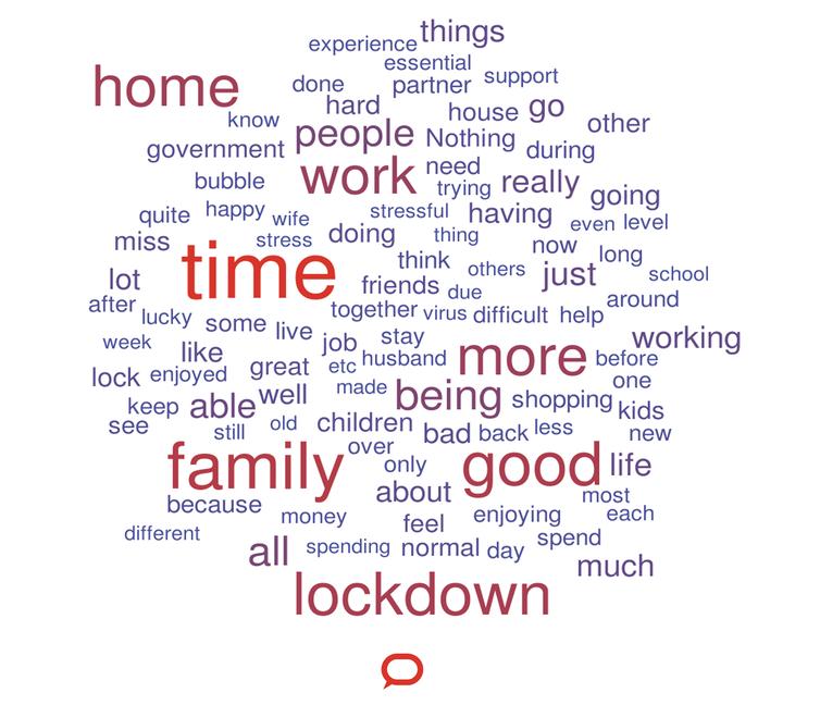 Lockdown Life: 10 Household Items to Throw Away N-O-W!
